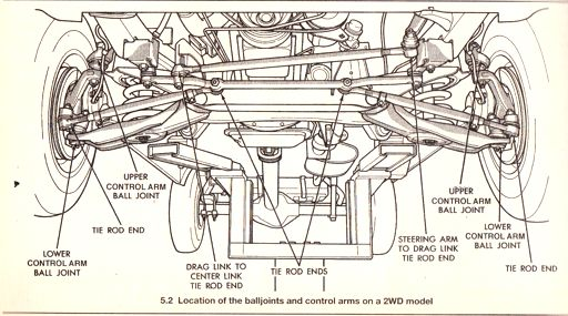 1989 dodge d100 wiring diagram wheel offset why it matters guide to proper honda wheel 1989 dodge d350 wiring diagram