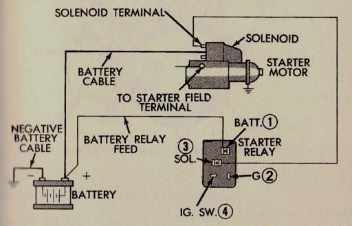 starter relay wiring diagram starter image wiring wiring diagram for starter relay the wiring diagram on starter relay wiring diagram